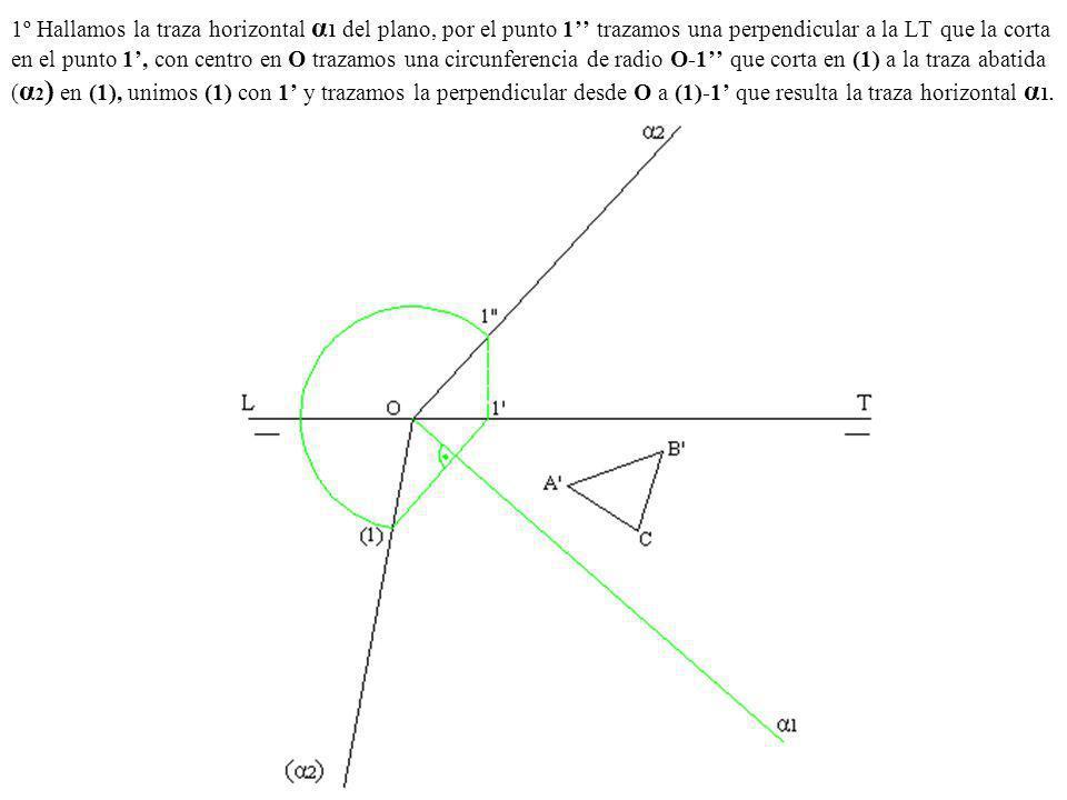 1º Hallamos la traza horizontal α1 del plano, por el punto 1'' trazamos una perpendicular a la LT que la corta en el punto 1', con centro en O trazamos una circunferencia de radio O-1'' que corta en (1) a la traza abatida (α2) en (1), unimos (1) con 1' y trazamos la perpendicular desde O a (1)-1' que resulta la traza horizontal α1.