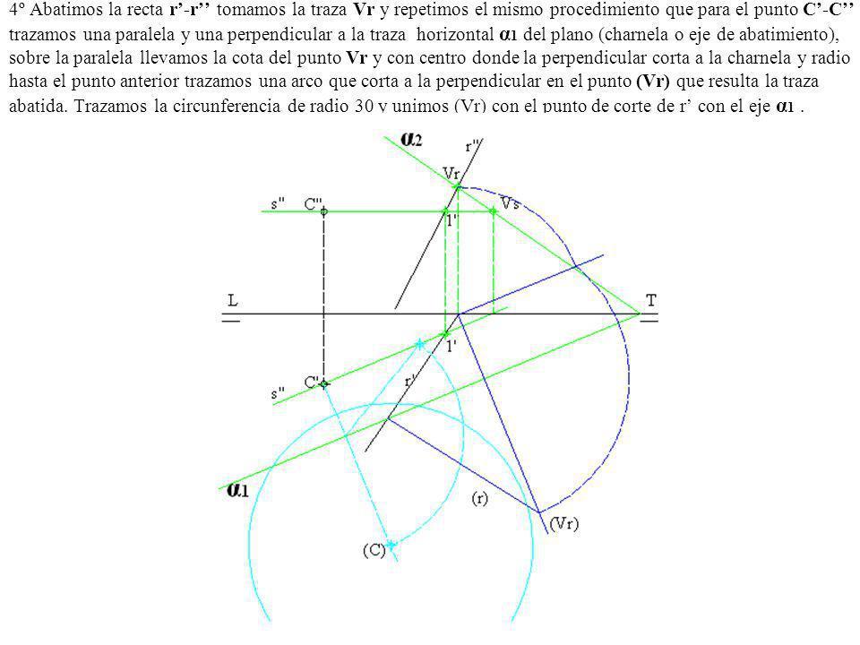 4º Abatimos la recta r'-r'' tomamos la traza Vr y repetimos el mismo procedimiento que para el punto C'-C'' trazamos una paralela y una perpendicular a la traza horizontal α1 del plano (charnela o eje de abatimiento), sobre la paralela llevamos la cota del punto Vr y con centro donde la perpendicular corta a la charnela y radio hasta el punto anterior trazamos una arco que corta a la perpendicular en el punto (Vr) que resulta la traza abatida.