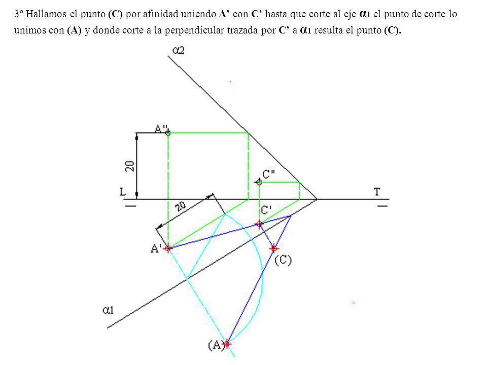 3º Hallamos el punto (C) por afinidad uniendo A' con C' hasta que corte al eje α1 el punto de corte lo unimos con (A) y donde corte a la perpendicular trazada por C' a α1 resulta el punto (C).