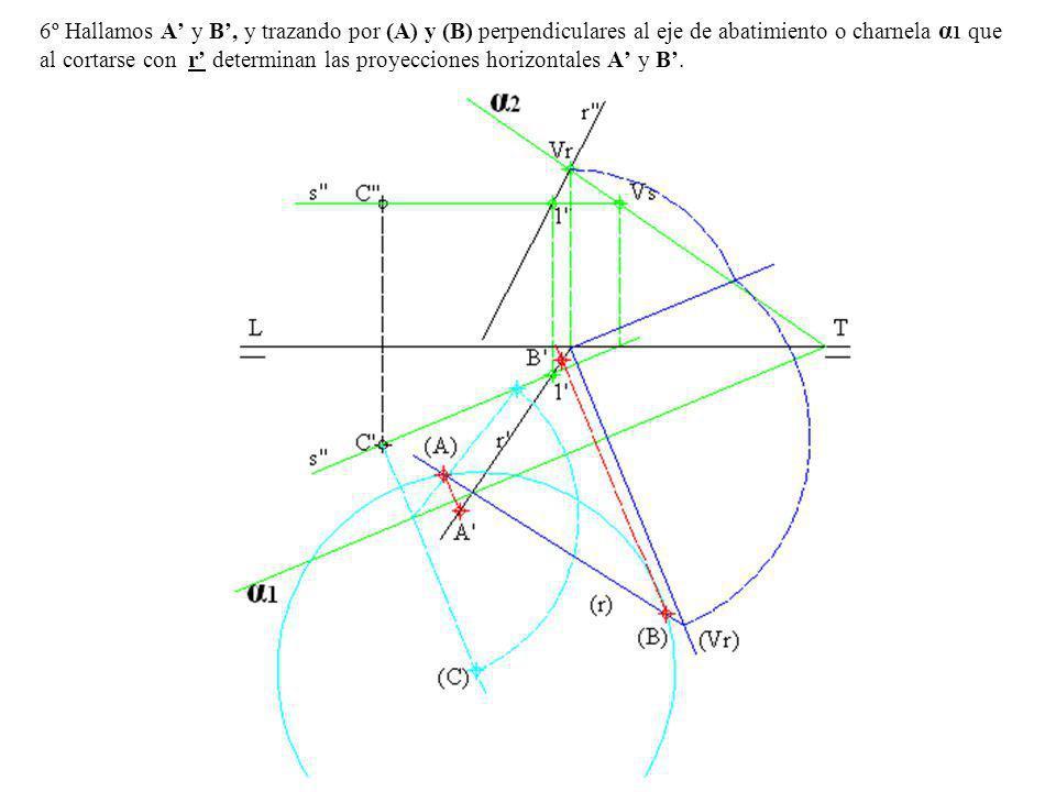6º Hallamos A' y B', y trazando por (A) y (B) perpendiculares al eje de abatimiento o charnela α1 que al cortarse con r' determinan las proyecciones horizontales A' y B'.