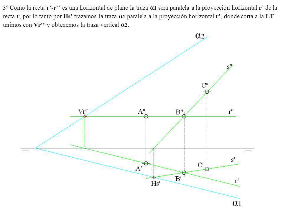 3º Como la recta r'-r'' es una horizontal de plano la traza α1 será paralela a la proyección horizontal r' de la recta r, por lo tanto por Hs' trazamos la traza α1 paralela a la proyección horizontal r', donde corta a la LT unimos con Vr'' y obtenemos la traza vertical α2.