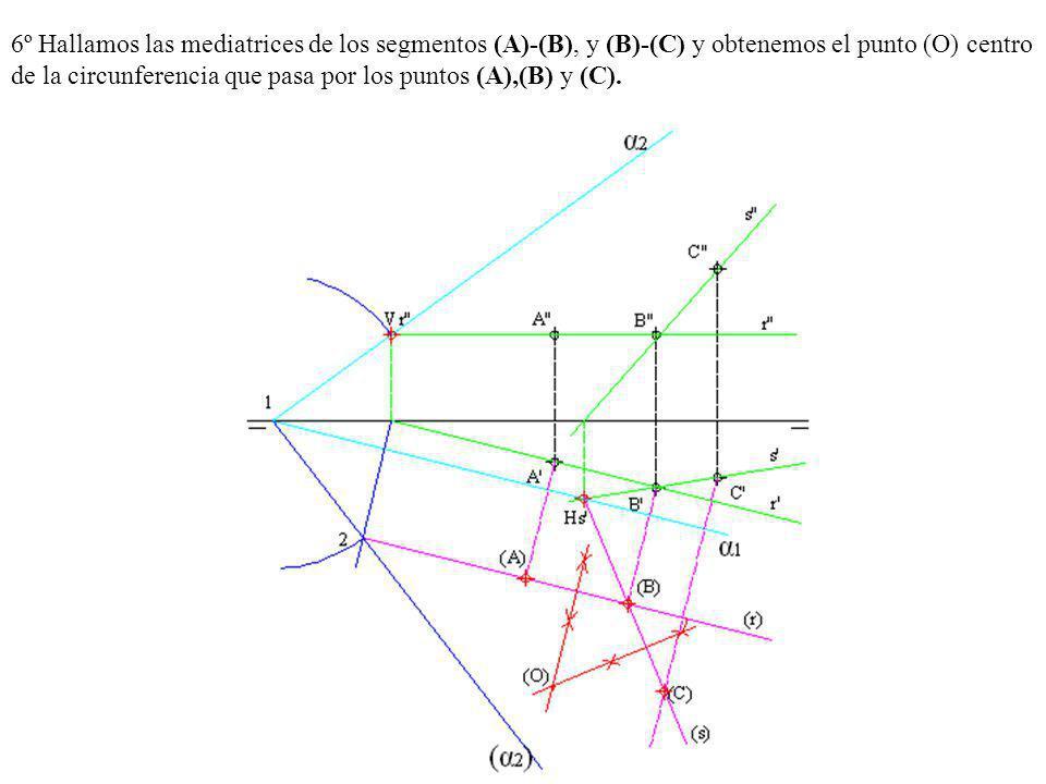 6º Hallamos las mediatrices de los segmentos (A)-(B), y (B)-(C) y obtenemos el punto (O) centro de la circunferencia que pasa por los puntos (A),(B) y (C).