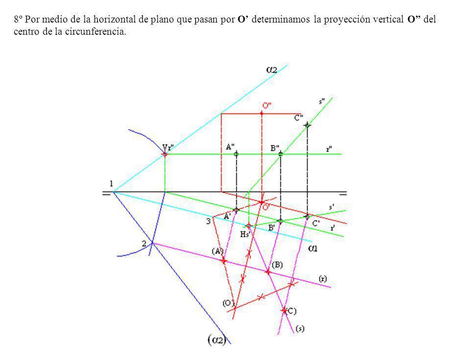 8º Por medio de la horizontal de plano que pasan por O' determinamos la proyección vertical O'' del centro de la circunferencia.