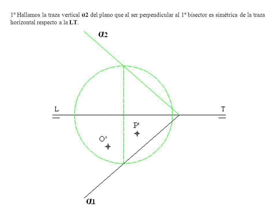 1º Hallamos la traza vertical α2 del plano que al ser perpendicular al 1º bisector es simétrica de la traza horizontal respecto a la LT.