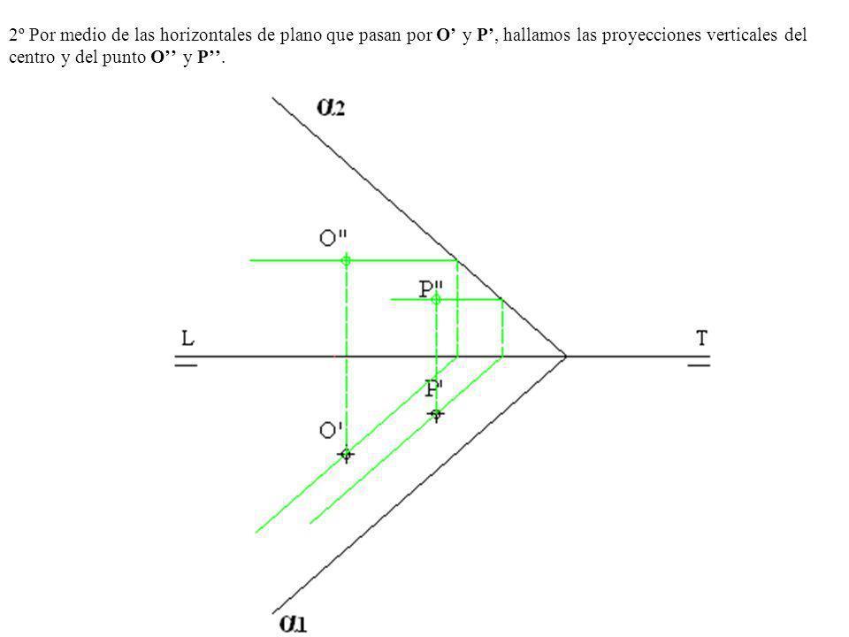 2º Por medio de las horizontales de plano que pasan por O' y P', hallamos las proyecciones verticales del centro y del punto O'' y P''.