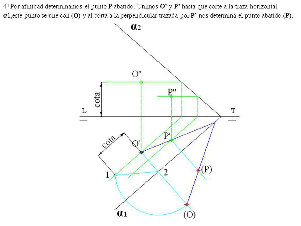 4º Por afinidad determinamos el punto P abatido