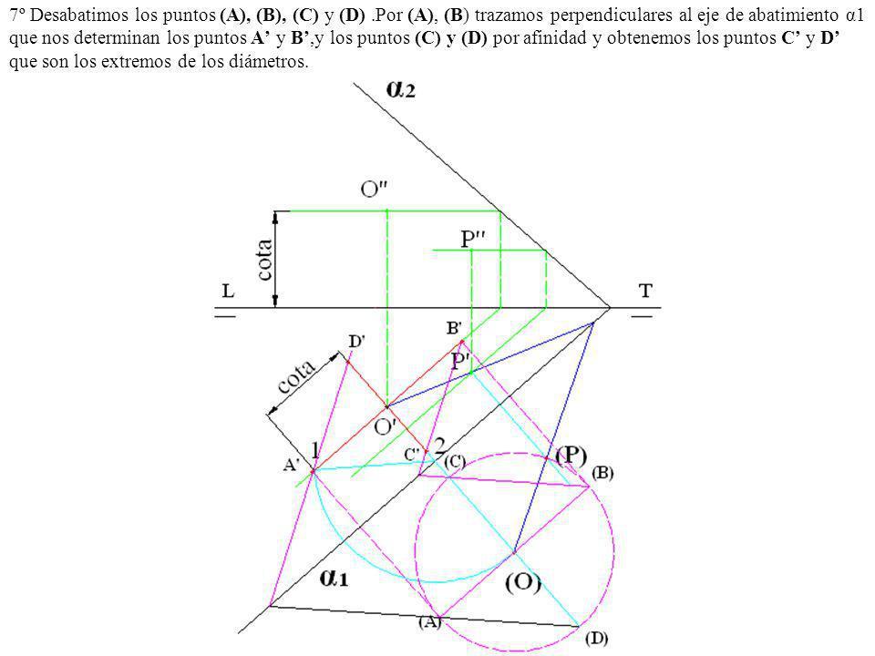 7º Desabatimos los puntos (A), (B), (C) y (D)