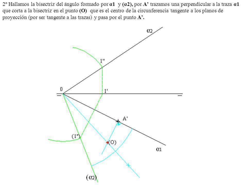 2º Hallamos la bisectriz del ángulo formado por α1 y (α2), por A' trazamos una perpendicular a la traza α1 que corta a la bisectriz en el punto (O) que es el centro de la circunferencia tangente a los planos de proyección (por ser tangente a las trazas) y pasa por el punto A'.