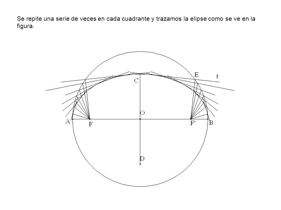 Se repite una serie de veces en cada cuadrante y trazamos la elipse como se ve en la figura.