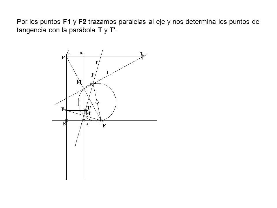 Por los puntos F1 y F2 trazamos paralelas al eje y nos determina los puntos de tangencia con la parábola T y T .