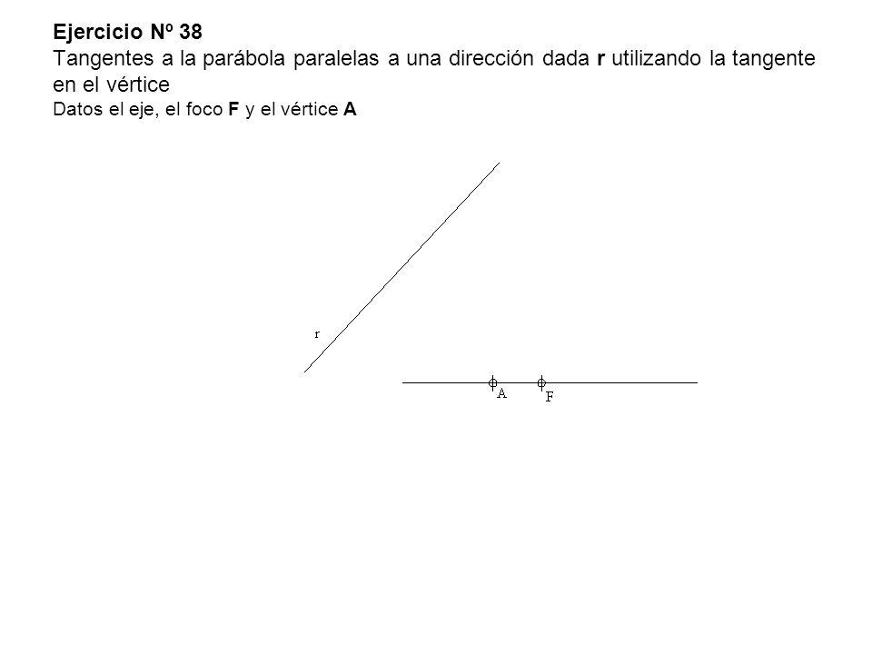 Ejercicio Nº 38 Tangentes a la parábola paralelas a una dirección dada r utilizando la tangente en el vértice Datos el eje, el foco F y el vértice A