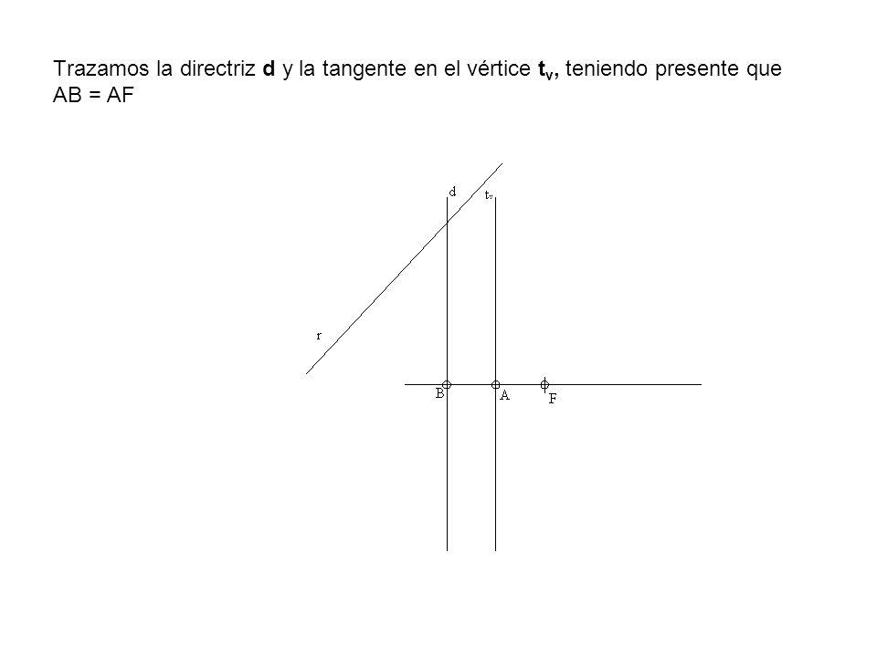 Trazamos la directriz d y la tangente en el vértice tv, teniendo presente que AB = AF