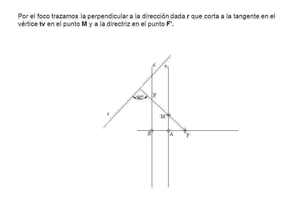 Por el foco trazamos la perpendicular a la dirección dada r que corta a la tangente en el vértice tv en el punto M y a la directriz en el punto F .