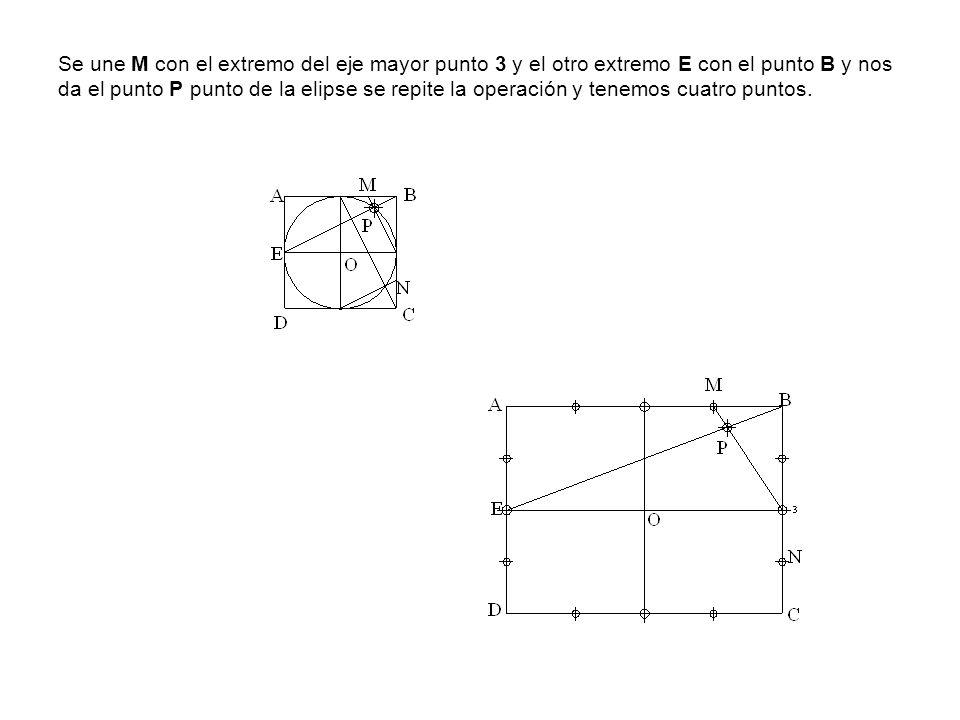 Se une M con el extremo del eje mayor punto 3 y el otro extremo E con el punto B y nos da el punto P punto de la elipse se repite la operación y tenemos cuatro puntos.