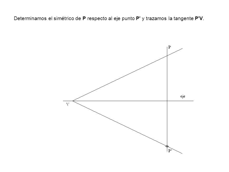 Determinamos el simétrico de P respecto al eje punto P y trazamos la tangente P V.