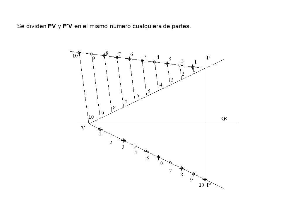 Se dividen PV y P V en el mismo numero cualquiera de partes.