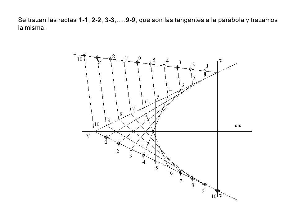Se trazan las rectas 1-1, 2-2, 3-3,