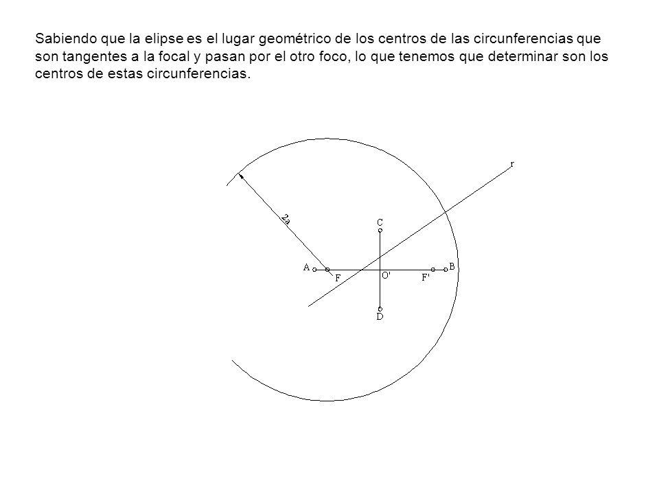 Sabiendo que la elipse es el lugar geométrico de los centros de las circunferencias que son tangentes a la focal y pasan por el otro foco, lo que tenemos que determinar son los centros de estas circunferencias.