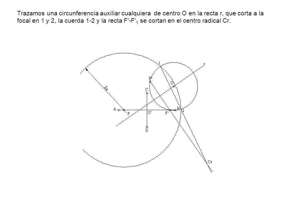 Trazamos una circunferencia auxiliar cualquiera de centro O en la recta r, que corta a la focal en 1 y 2, la cuerda 1-2 y la recta F -F 1 se cortan en el centro radical Cr.