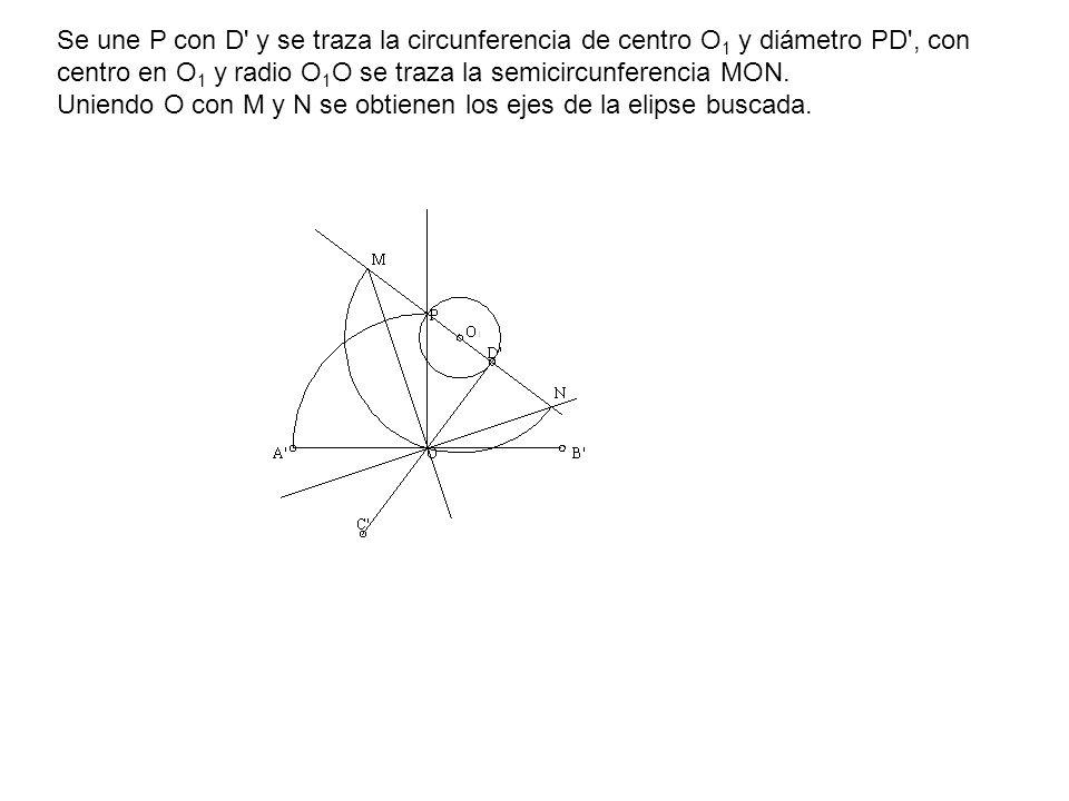 Se une P con D y se traza la circunferencia de centro O1 y diámetro PD , con centro en O1 y radio O1O se traza la semicircunferencia MON.