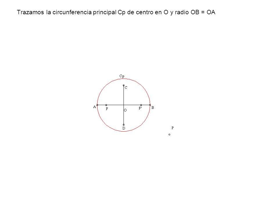 Trazamos la circunferencia principal Cp de centro en O y radio OB = OA