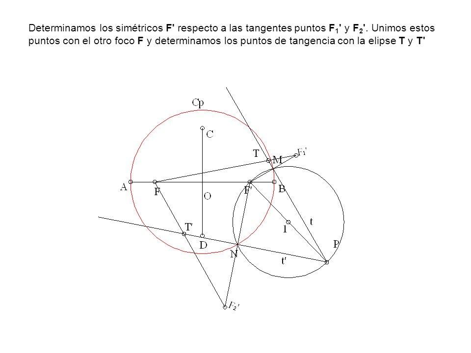 Determinamos los simétricos F respecto a las tangentes puntos F1 y F2 .