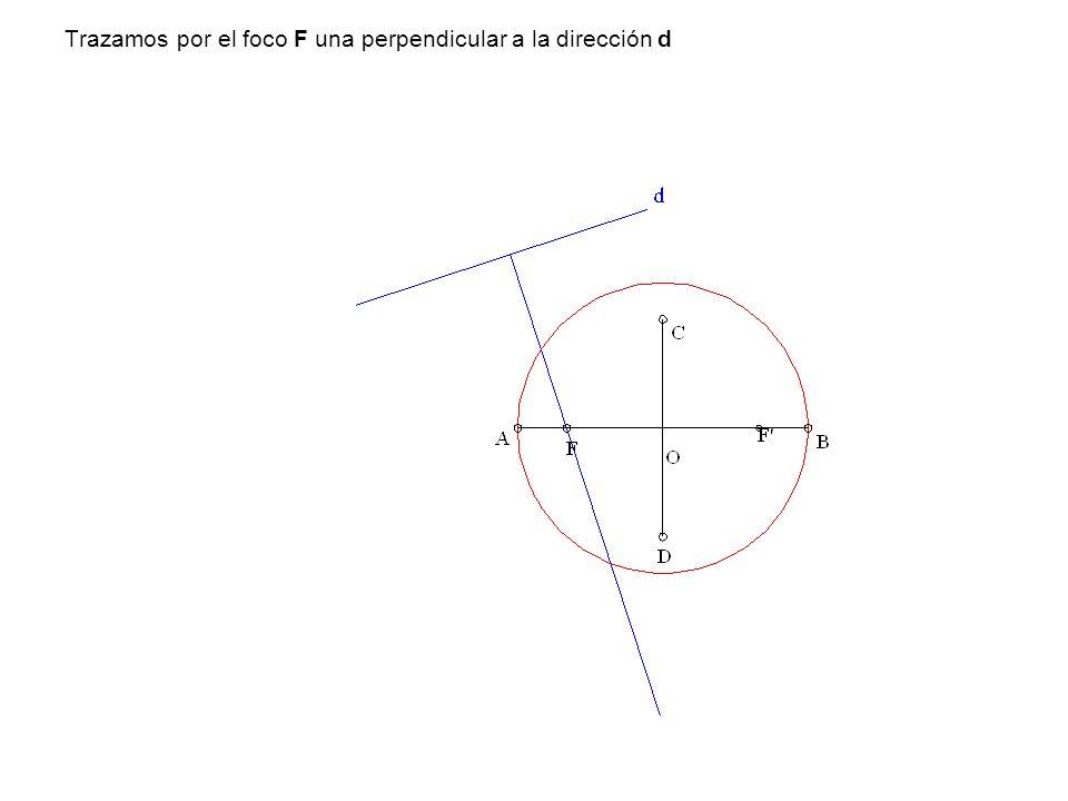 Trazamos por el foco F una perpendicular a la dirección d