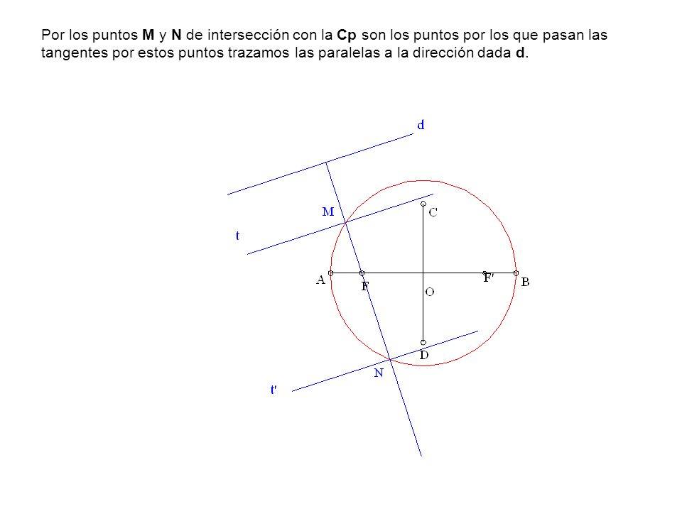 Por los puntos M y N de intersección con la Cp son los puntos por los que pasan las tangentes por estos puntos trazamos las paralelas a la dirección dada d.
