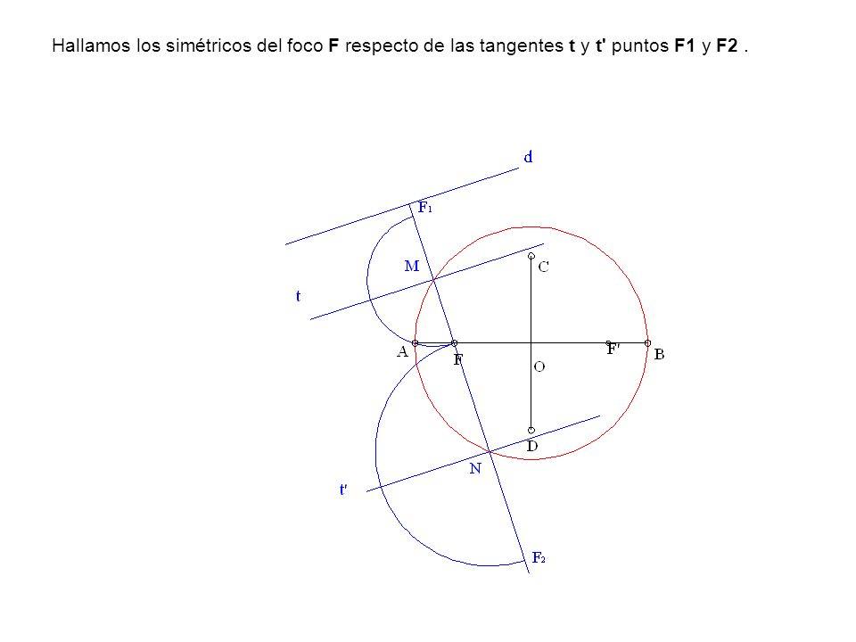 Hallamos los simétricos del foco F respecto de las tangentes t y t puntos F1 y F2 .