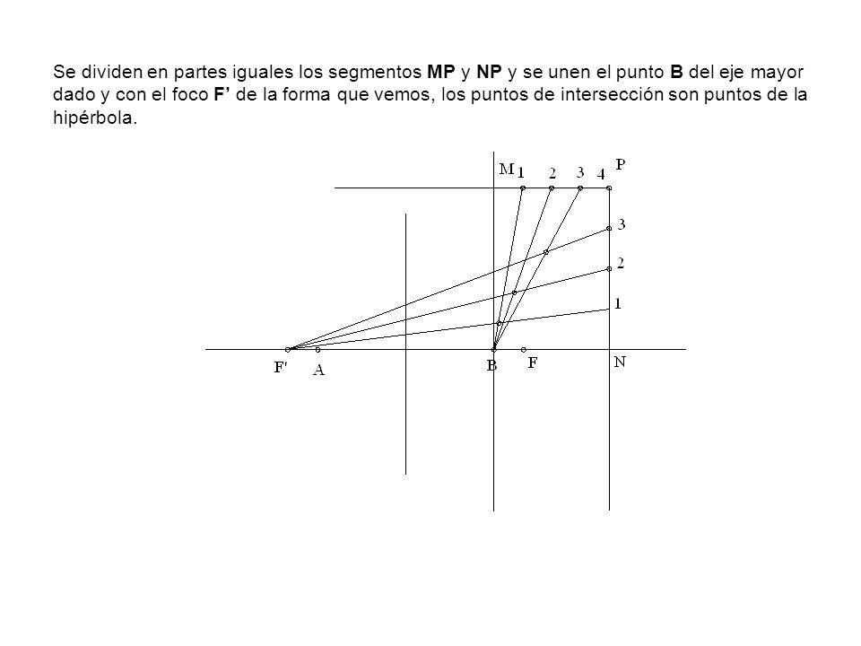 Se dividen en partes iguales los segmentos MP y NP y se unen el punto B del eje mayor dado y con el foco F' de la forma que vemos, los puntos de intersección son puntos de la hipérbola.