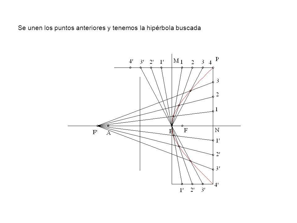 Se unen los puntos anteriores y tenemos la hipérbola buscada