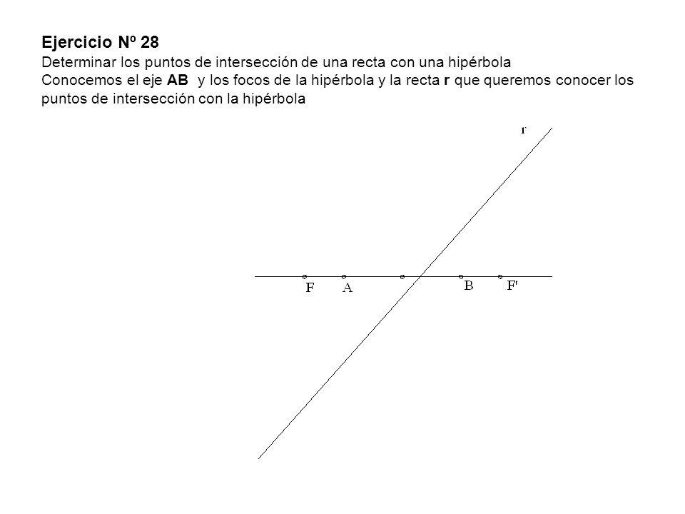 Ejercicio Nº 28 Determinar los puntos de intersección de una recta con una hipérbola Conocemos el eje AB y los focos de la hipérbola y la recta r que queremos conocer los puntos de intersección con la hipérbola
