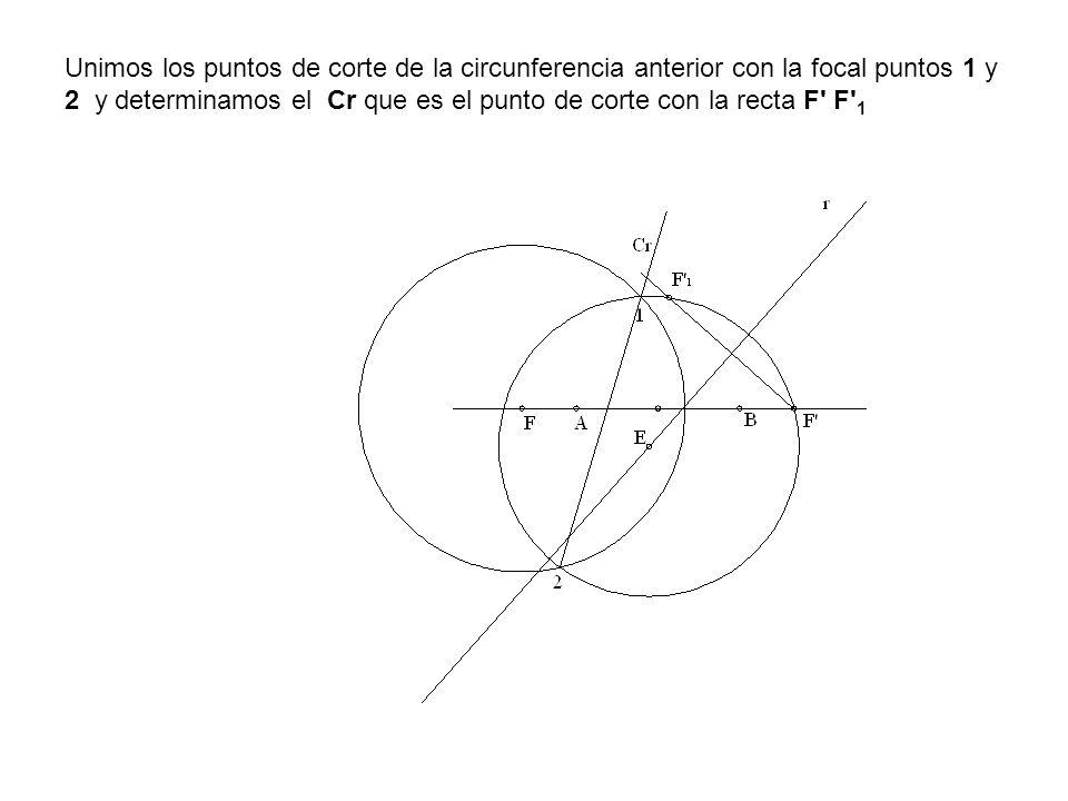 Unimos los puntos de corte de la circunferencia anterior con la focal puntos 1 y 2 y determinamos el Cr que es el punto de corte con la recta F F 1