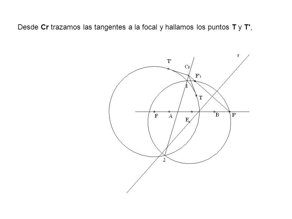 Desde Cr trazamos las tangentes a la focal y hallamos los puntos T y T ,