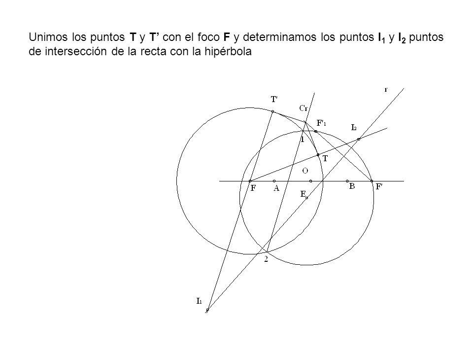Unimos los puntos T y T' con el foco F y determinamos los puntos I1 y I2 puntos de intersección de la recta con la hipérbola