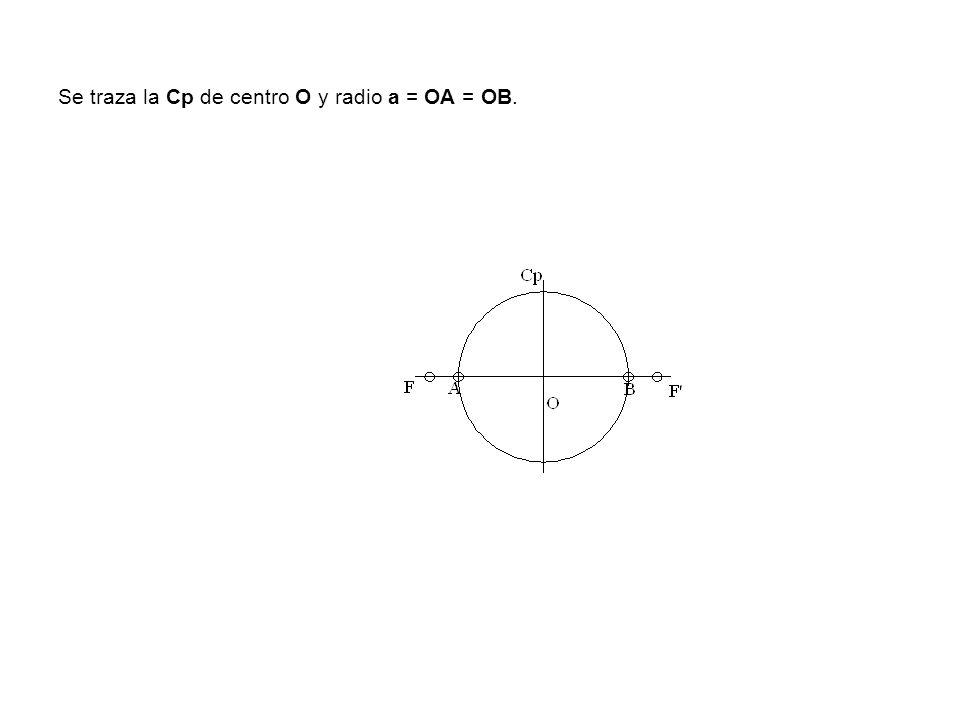 Se traza la Cp de centro O y radio a = OA = OB.