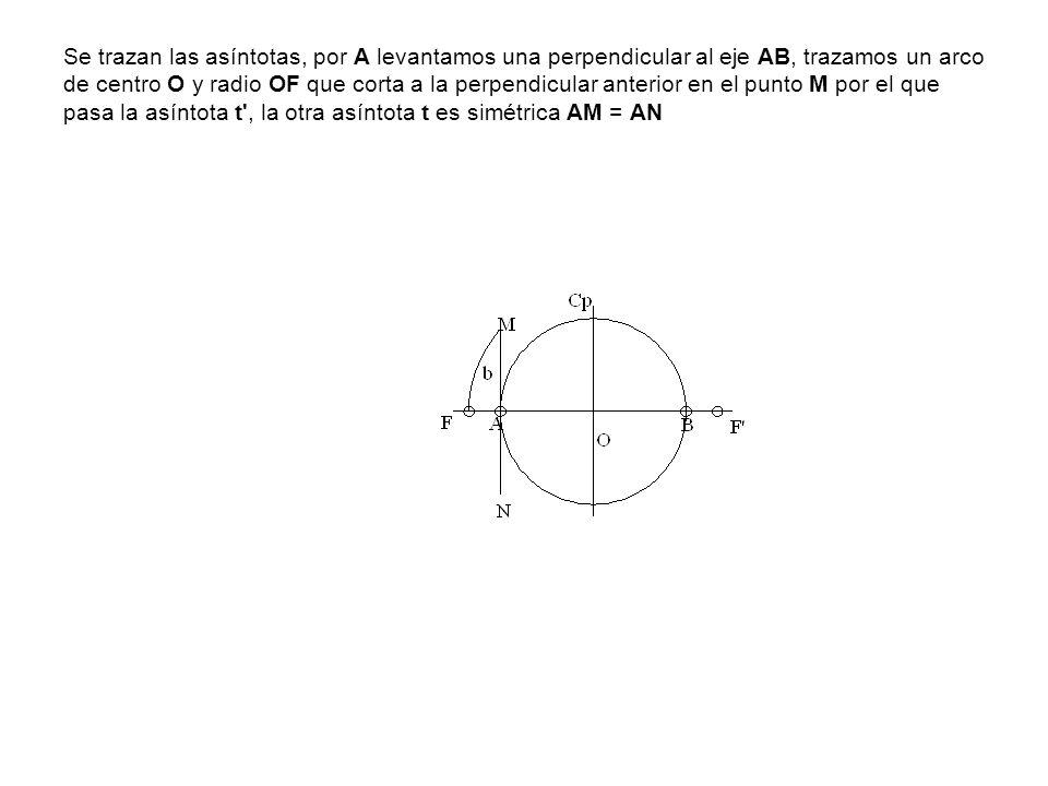 Se trazan las asíntotas, por A levantamos una perpendicular al eje AB, trazamos un arco de centro O y radio OF que corta a la perpendicular anterior en el punto M por el que pasa la asíntota t , la otra asíntota t es simétrica AM = AN