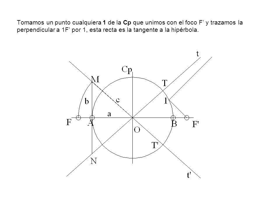Tomamos un punto cualquiera 1 de la Cp que unimos con el foco F' y trazamos la perpendicular a 1F' por 1, esta recta es la tangente a la hipérbola.