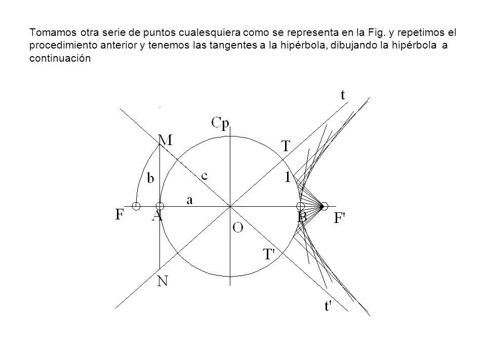 Tomamos otra serie de puntos cualesquiera como se representa en la Fig