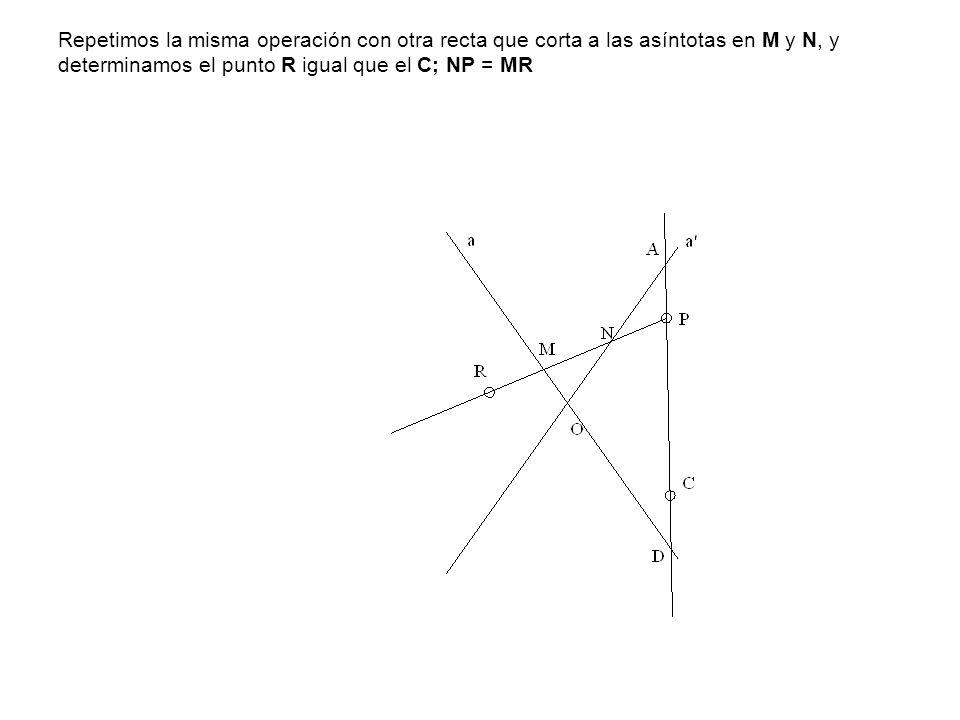 Repetimos la misma operación con otra recta que corta a las asíntotas en M y N, y determinamos el punto R igual que el C; NP = MR