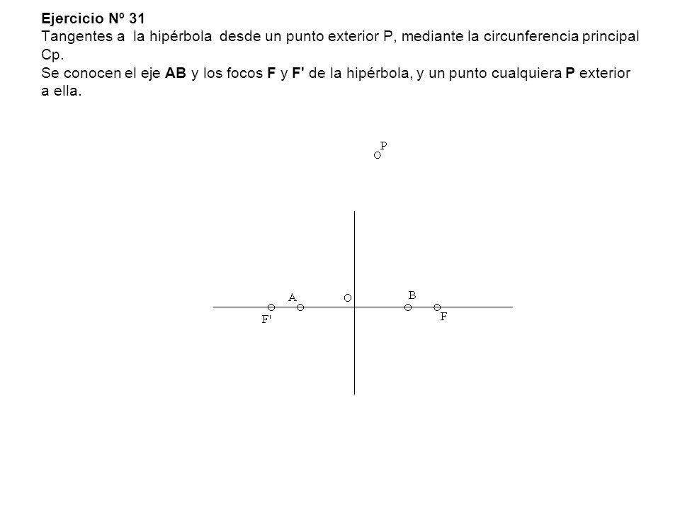 Ejercicio Nº 31 Tangentes a la hipérbola desde un punto exterior P, mediante la circunferencia principal Cp.