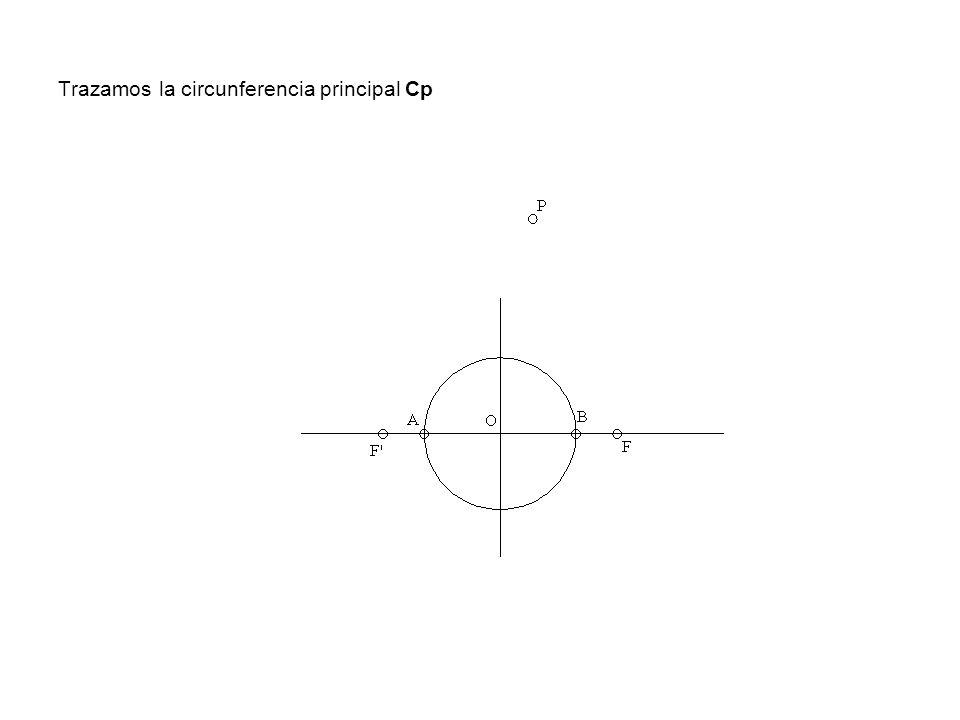 Trazamos la circunferencia principal Cp