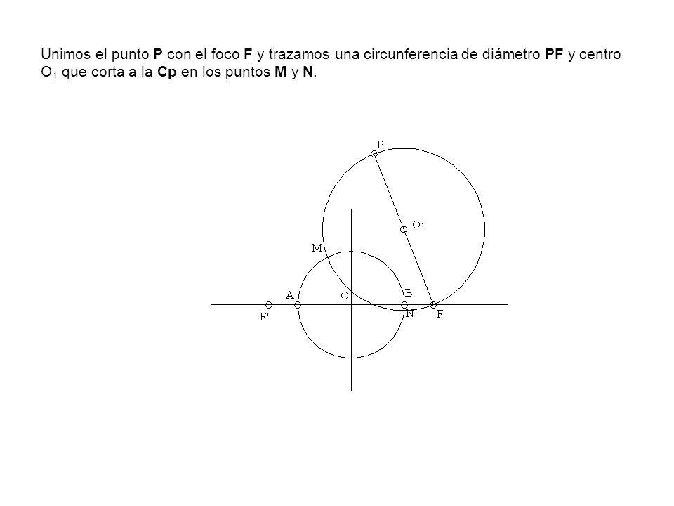 Unimos el punto P con el foco F y trazamos una circunferencia de diámetro PF y centro O1 que corta a la Cp en los puntos M y N.