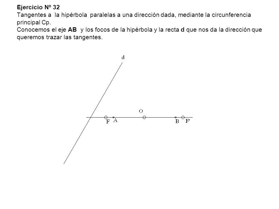 Ejercicio Nº 32 Tangentes a la hipérbola paralelas a una dirección dada, mediante la circunferencia principal Cp.