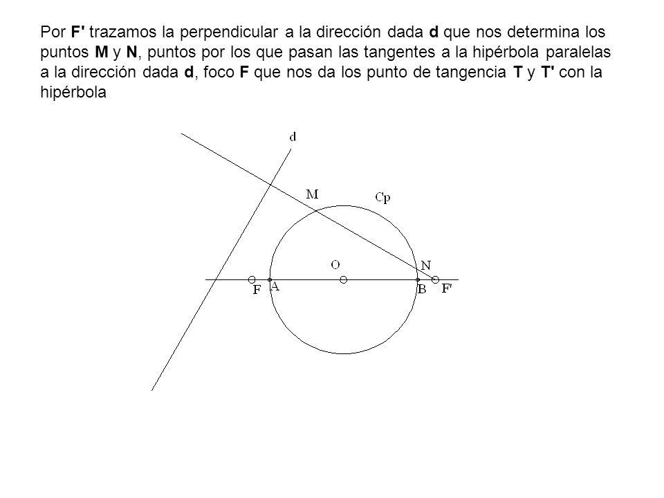 Por F trazamos la perpendicular a la dirección dada d que nos determina los puntos M y N, puntos por los que pasan las tangentes a la hipérbola paralelas a la dirección dada d, foco F que nos da los punto de tangencia T y T con la hipérbola