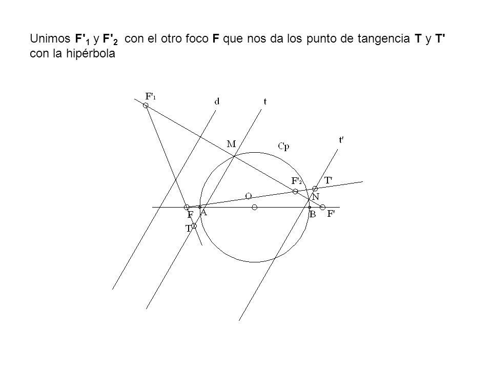 Unimos F 1 y F 2 con el otro foco F que nos da los punto de tangencia T y T con la hipérbola