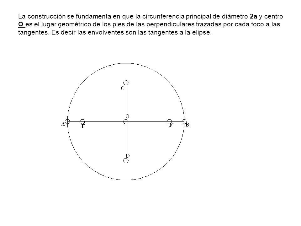La construcción se fundamenta en que la circunferencia principal de diámetro 2a y centro O es el lugar geométrico de los pies de las perpendiculares trazadas por cada foco a las tangentes.