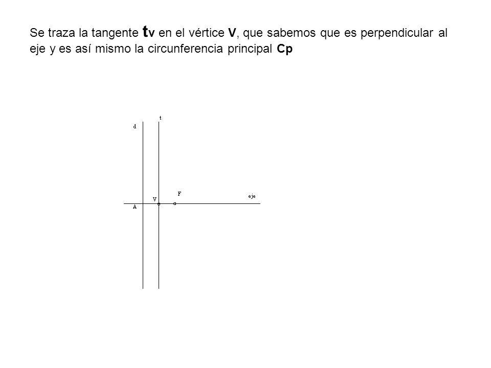 Se traza la tangente tv en el vértice V, que sabemos que es perpendicular al eje y es así mismo la circunferencia principal Cp