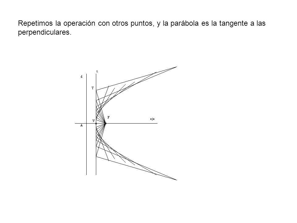 Repetimos la operación con otros puntos, y la parábola es la tangente a las perpendiculares.