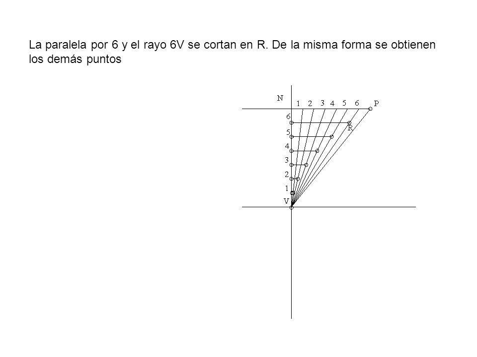 La paralela por 6 y el rayo 6V se cortan en R